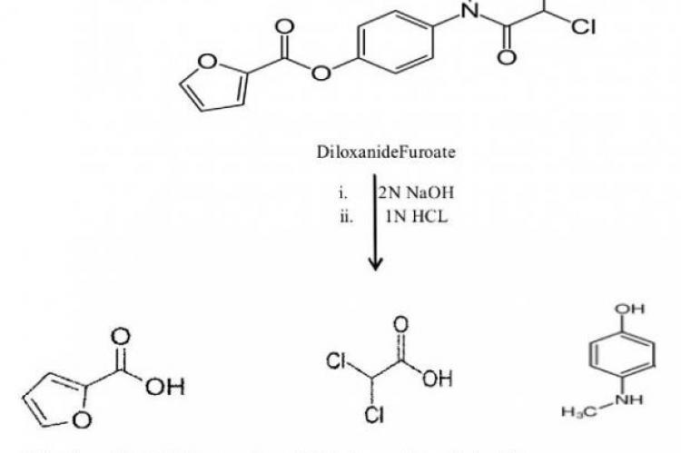 Degradation pathway of diloxanidefuroate