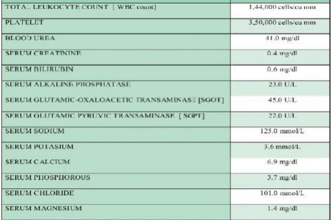 Pre Leukapheresis patient lab analysis report