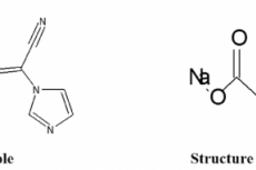 Fig 1: Structure of Luliconazole and Naproxen Sodium